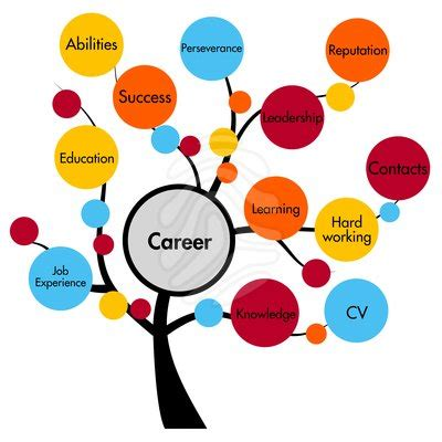 Happy Minds Manpower Solutions Private Limited Careers - 2