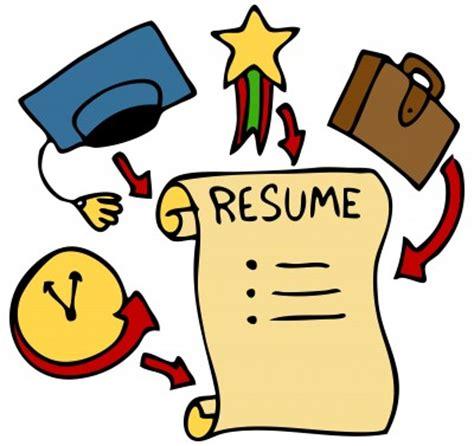 HelpResumecom - Easy steps of accessing resume help