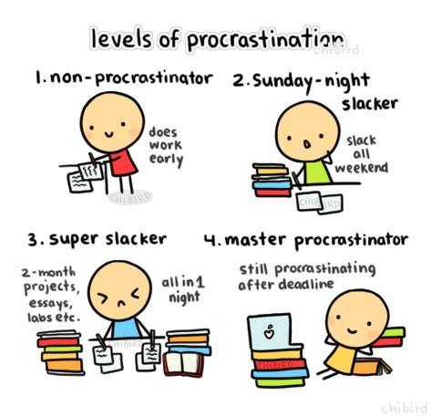 How Procrastination Affects Grades - Research Paper by